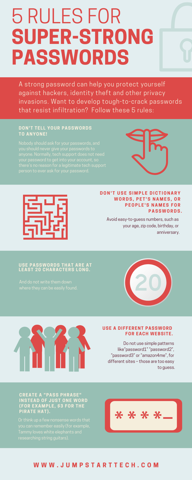 INFOGRAPHIC] 5 Rules For Super-Strong Passwords   Jump Start Technology
